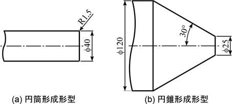 製作した代表的な成形型形状